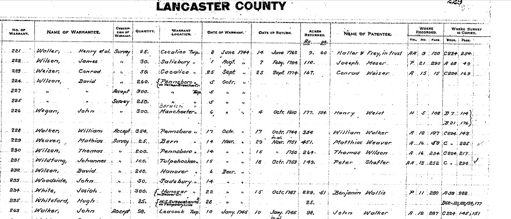 Image:Walker Land records Lancaster 4.jpg