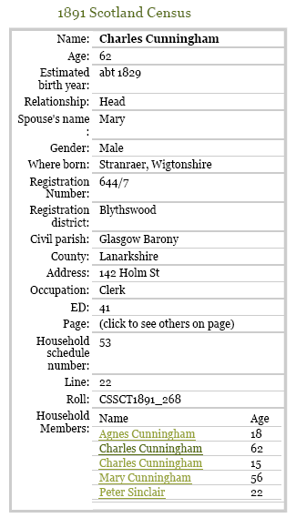 Image:1891 Charles Cunningham Scotland Census.PNG