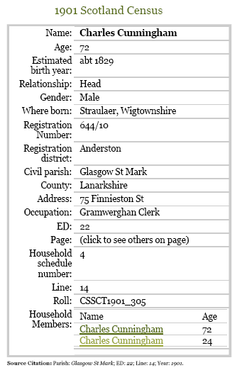 Image:1901 Charles Cunningham Scotland Census.PNG