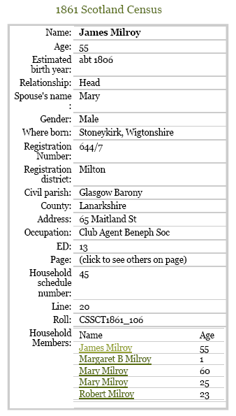 Image:1861 James Milroy Census.PNG