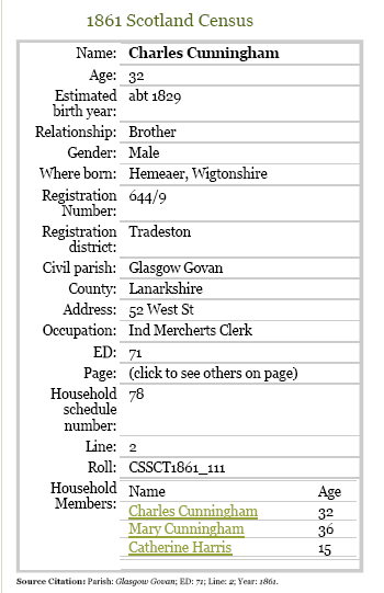 Image:1861 Charles Cunningham Census.PNG