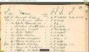 Extract of Burial Register for Military Posts and National Cemeteries (1862-1960) for John Shonour