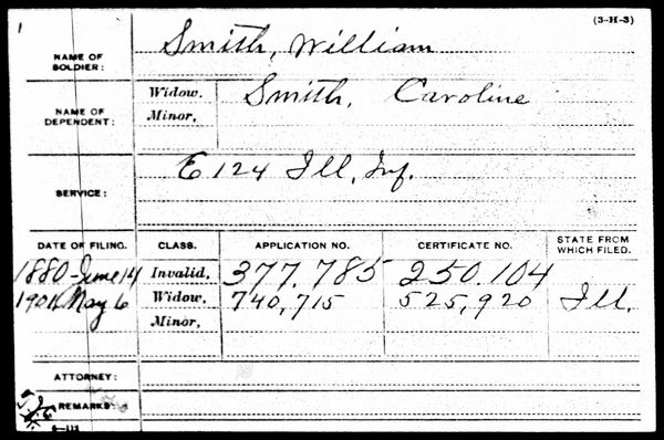 Civil War widow's pension