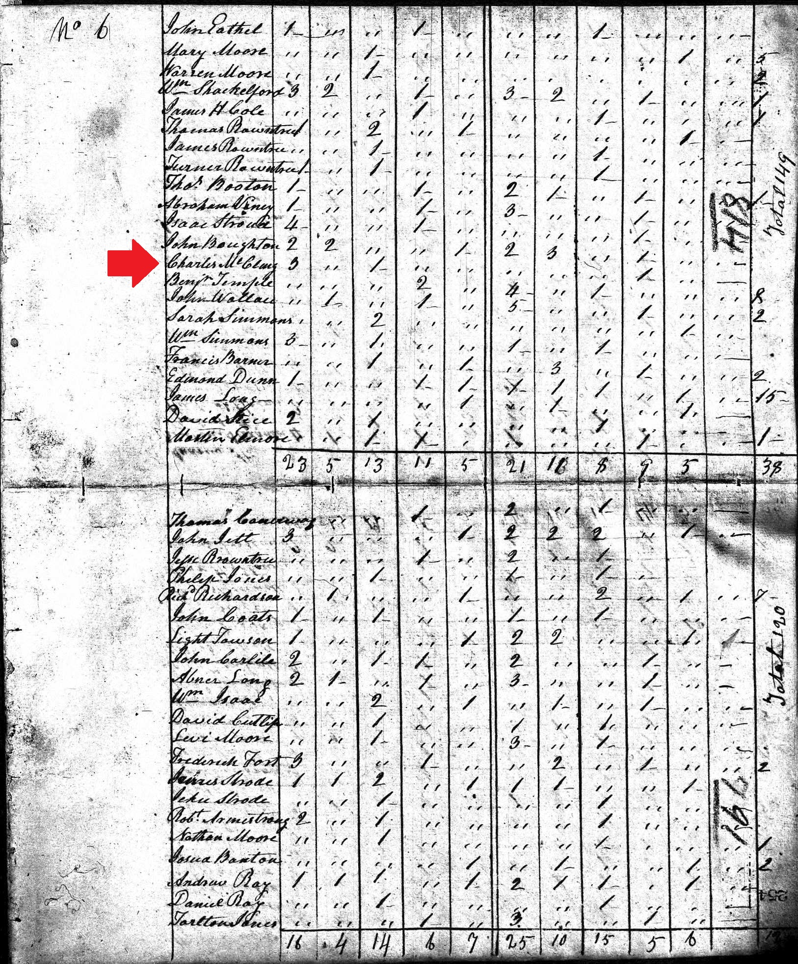 Image:Charles McClung 1820 Census Warren County KY.jpg