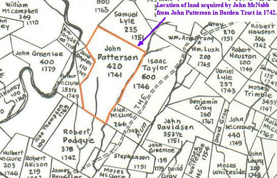 Image:McNabbJohn from PattersonJohnBordenSW420acres.jpg