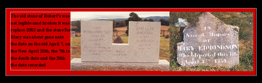 Image:Tombstone of Robert and Mary Glenn Edmondson.png
