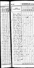 1840 Census detail